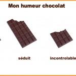 Mon humeur chocolat …
